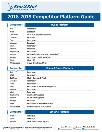 2018-2019 Competitor Platform Guide | Star2Star