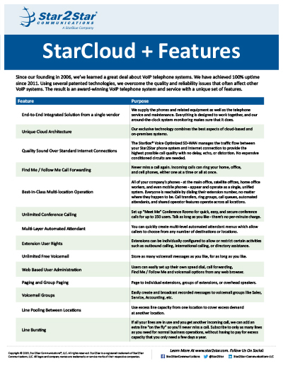 StarCloud + features and benefits