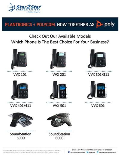 Polycom® Phones