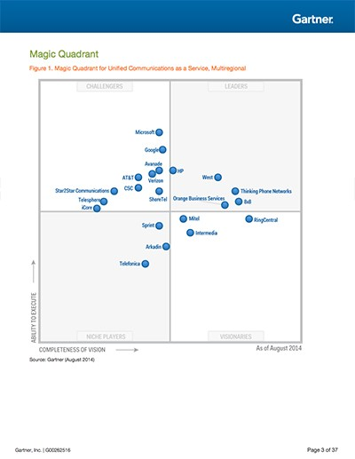 Gartner Magic Quadrant for UCaas