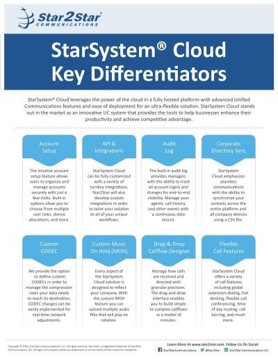 StarSystem® Cloud: Key Differentiators