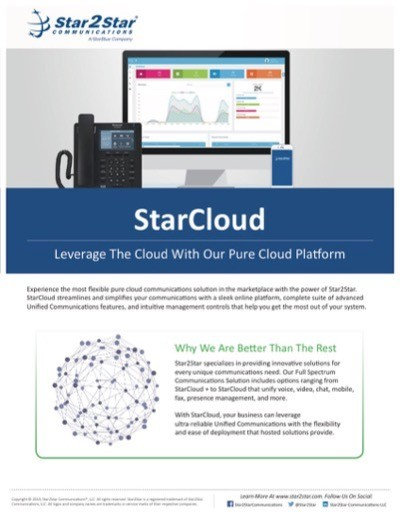 Leverage The Cloud With Our Fully Hosted Solution