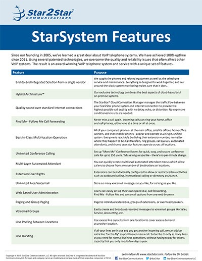 StarSystem Features and Benefits