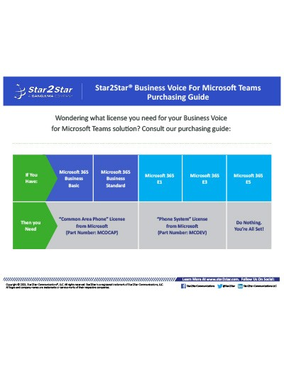 Star2Star Business Voice for Microsoft Teams Purchasing Guide