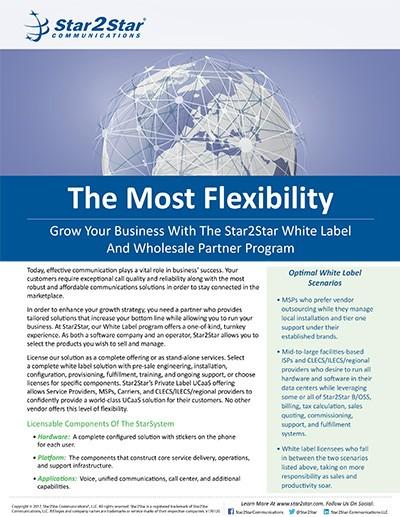 Whitelabel Wholesale